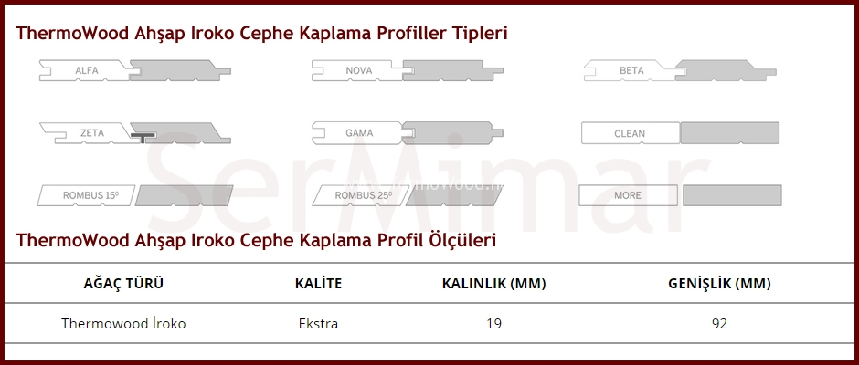 thermowood-ahsap-cephe-kaplama-iroko-profil-ve-olculeri
