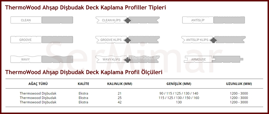 thermowood-ahsap-deck-kaplama-disbudak-profil-ve-olculeri