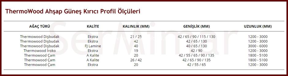 thermowood-ahsap-gunes-kirici-profil-ve-olculeri
